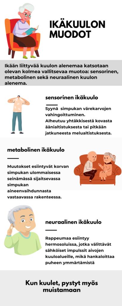 Ikäkuulon muodot: sensorinen, metabolinen ja neuraalinen.